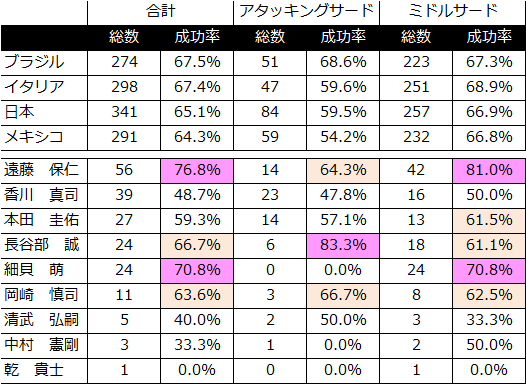 http://www.football-lab.jp/files/columns/371/a6453999af40e05478032285f1f8e010.png