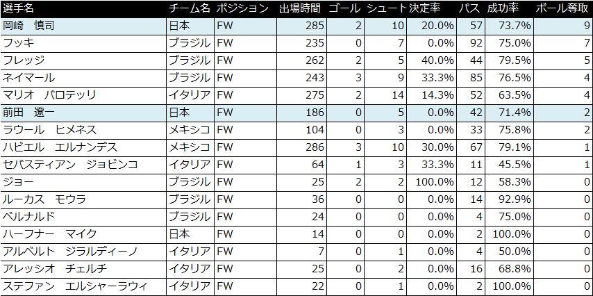 http://www.football-lab.jp/files/columns/371/c5a8467ba5a42db65dac87e3dd57dad9.png