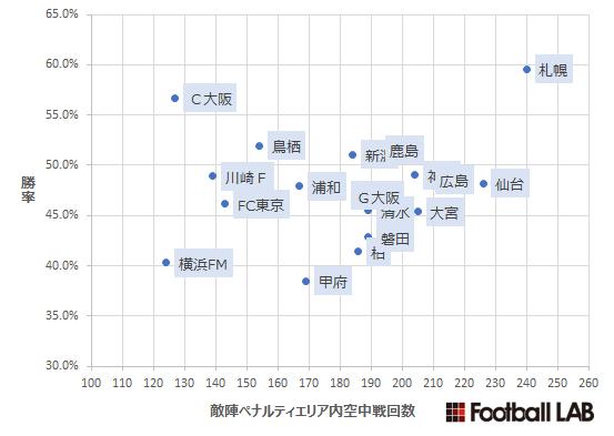 http://www.football-lab.jp/files/columns/695/f4ca7963ad8b4d0a0c6f68a02f1f6aa2.png